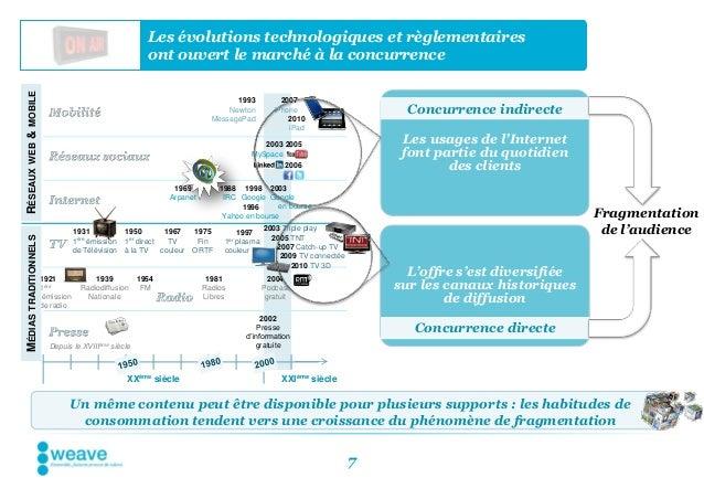 Les évolutions technologiques et règlementaires                                                 ont ouvert le marché à la ...