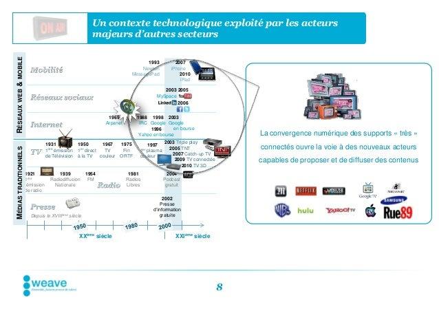 Un contexte technologique exploité par les acteurs                                                 majeurs d'autres secteu...