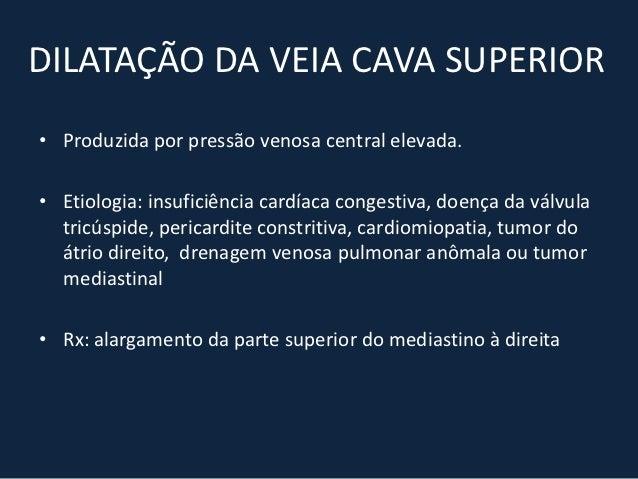 LESÕES DE ESÔFAGO•   Neoplasias•   Cistos de duplicação•   Divertículos•   Dilatação difusa•   Hérnias de hiato•   Varizes...