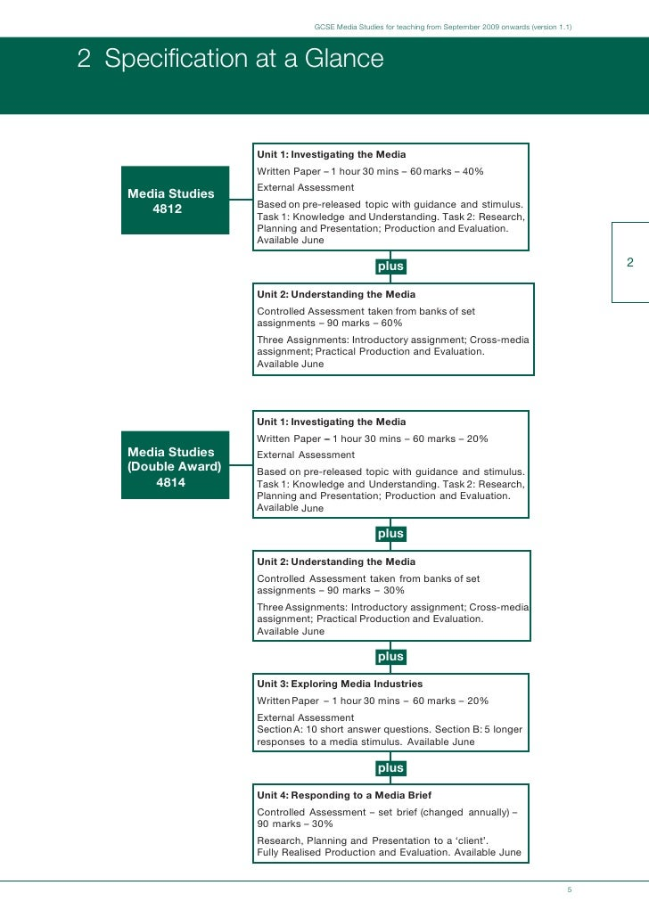 Aqa gcse media studies coursework mark scheme