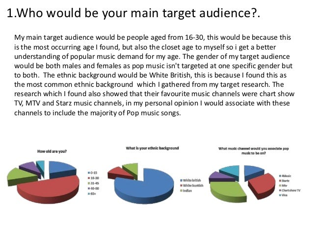 1.Who would be your main target audience?. My main target audience would be people aged from 16-30, this would be because ...