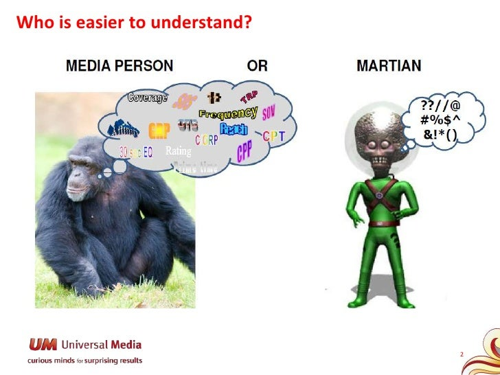 Media terminology Slide 2