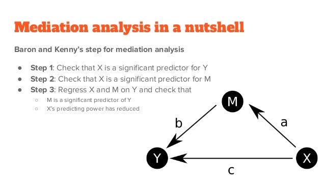 Mediation analysis