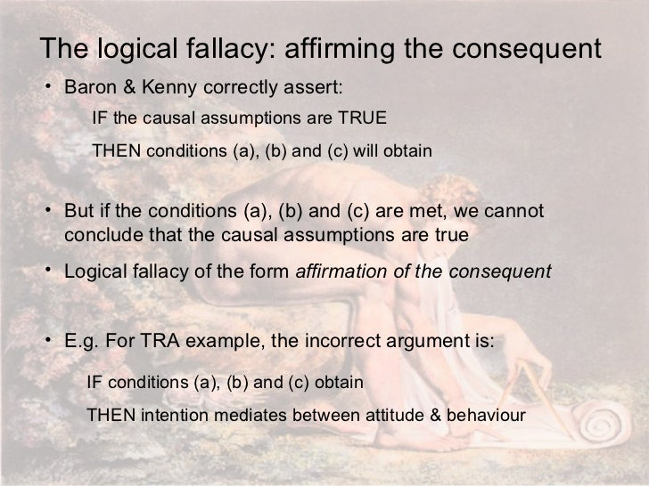 what is affirming the consequent