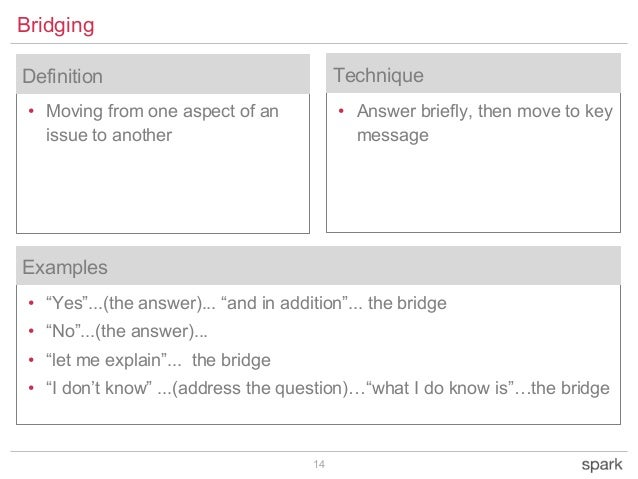 14 • Moving from one aspect of an issue to another Bridging Definition • Answer briefly, then move to key message Techniqu...