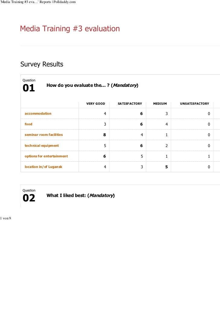 Media Training #3 eva… Reports | Polldaddy.com                                                                     http://...