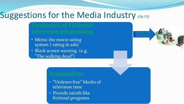 communication ethics in the media Media ethics is the subdivision of applied ethics dealing with the specific ethical principles and standards of media, including broadcast media, film, theatre, the arts, print media and the.