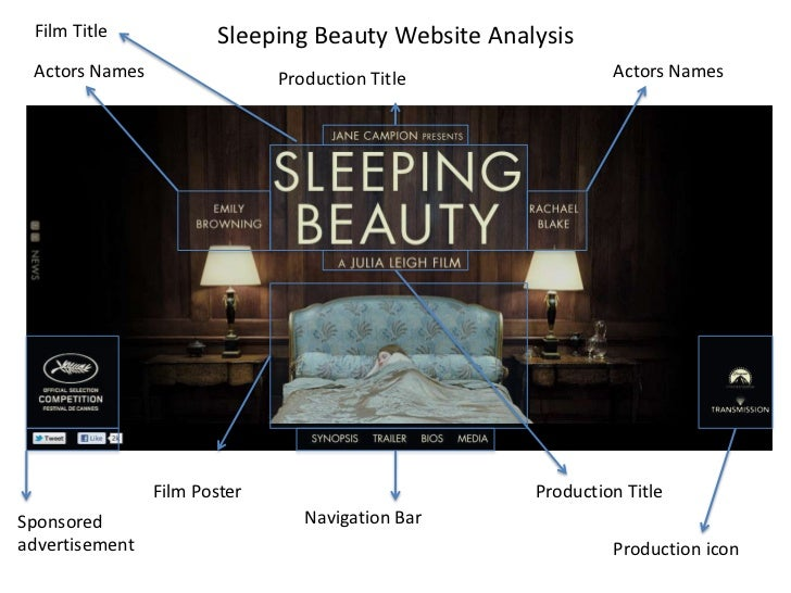 Film Title            Sleeping Beauty Website Analysis Actors Names                 Production Title              Actors N...