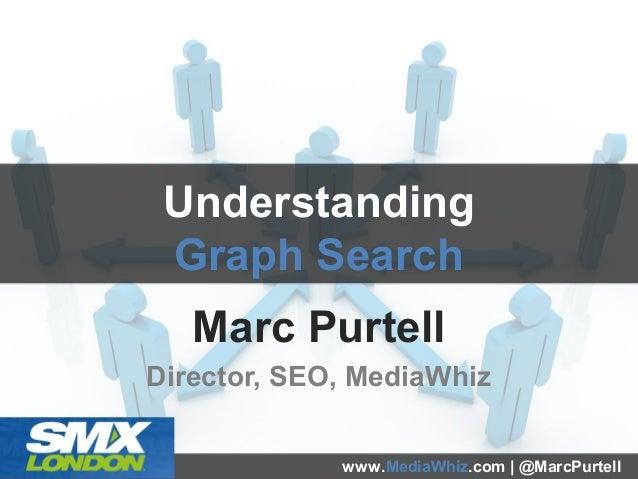 Marc PurtellDirector, SEO, MediaWhizUnderstandingGraph Searchwww.MediaWhiz.com | @MarcPurtell