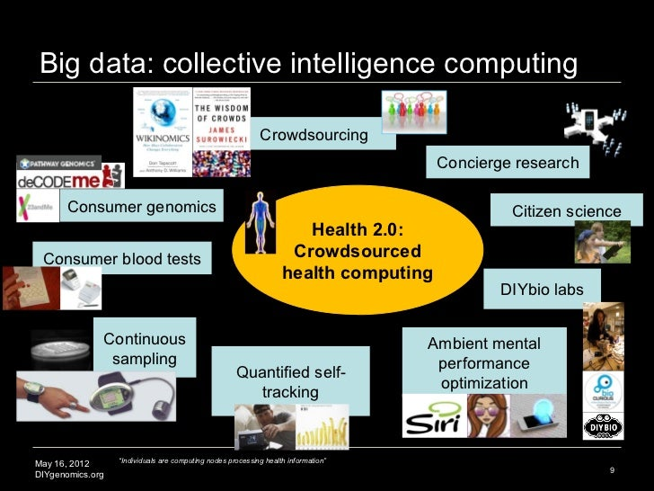 Health Futures Participatory Medicine And Crowdsourced