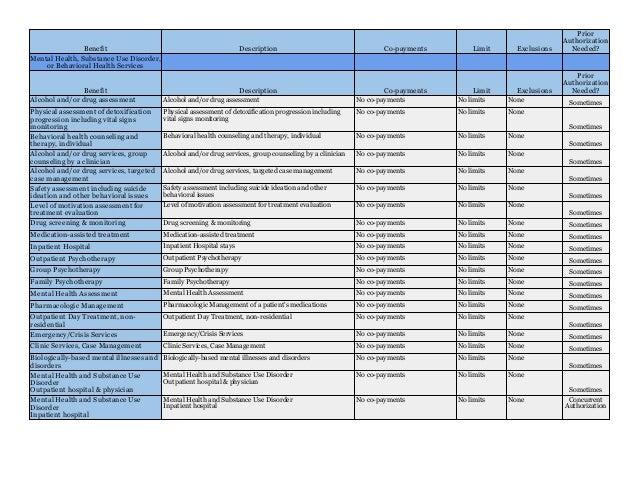 Medicaid coverage in colorado 2015