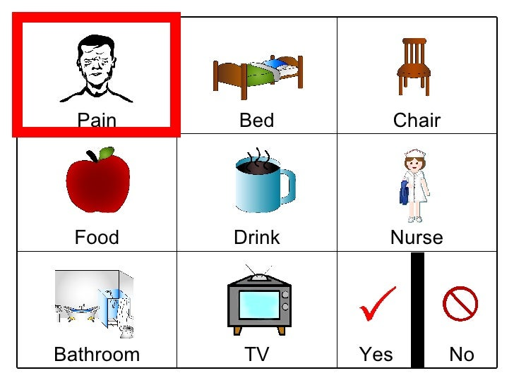Yes  No TV Bathroom Nurse Drink Food Chair Bed Pain