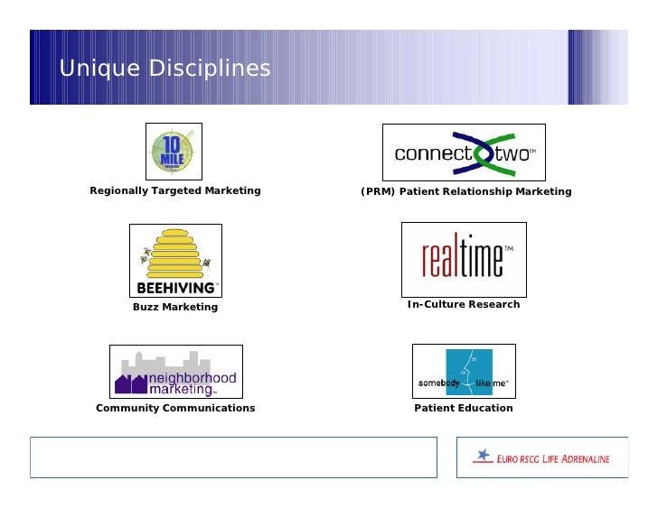 Unique Disciplines       Regionally Targeted Marketing   (PRM) Patient Relationship Marketing              Buzz Marketing ...