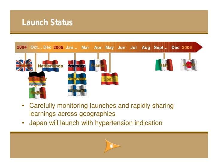 Launch Status  2004 Oct… Dec 2005 Jan… Mar       Apr May Jun   Jul   Aug Sept… Dec 2006     UK      Netherlands   Norway  ...