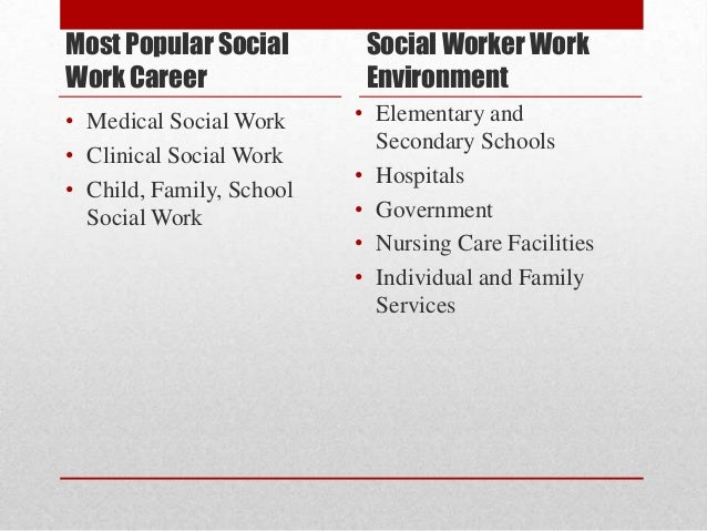 an overview of a social worker History of social work social work has its roots in the attempts of society at large to deal with the problem of poverty and inequality social work is intricately linked with the idea of charity work but must be understood in broader terms the concept of charity goes back to ancient times, and the practice.