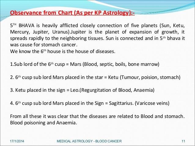 Medical Astrology Blood Cancer