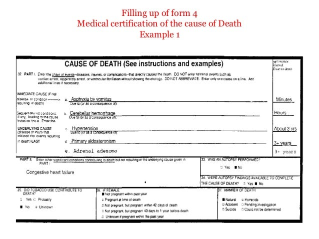 Medical Certification Of The Cause Of Death
