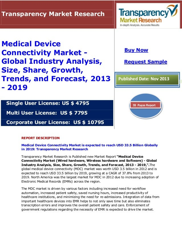 Transparency Market Research  Medical Device Connectivity Market Global Industry Analysis, Size, Share, Growth, Trends, an...