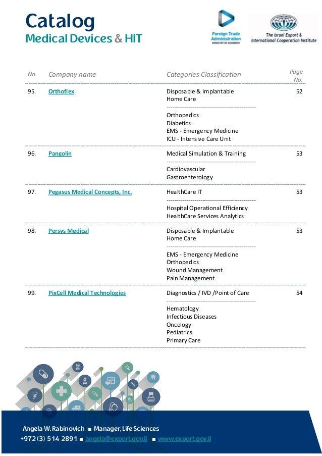 Medical Device Hit Companies Catalog
