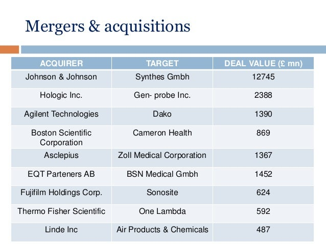 merger and acquisition strategy johnson and johnson The merger will combine johnson controls' commercial  with johnson control's strategy of transforming from an auto  $19 billion acquisition of.