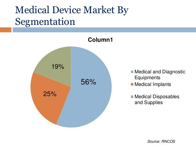 journal of medical marketing device diagnostic Typical components of a strategic & tactical  medical or marketing communications  journal coverage, communication.