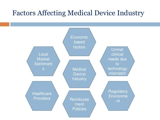 medical device industry overview Find medical devices market research reports and industry analysis for market segmentation data, market growth and new business.