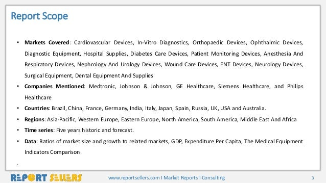Medical equipment market research report