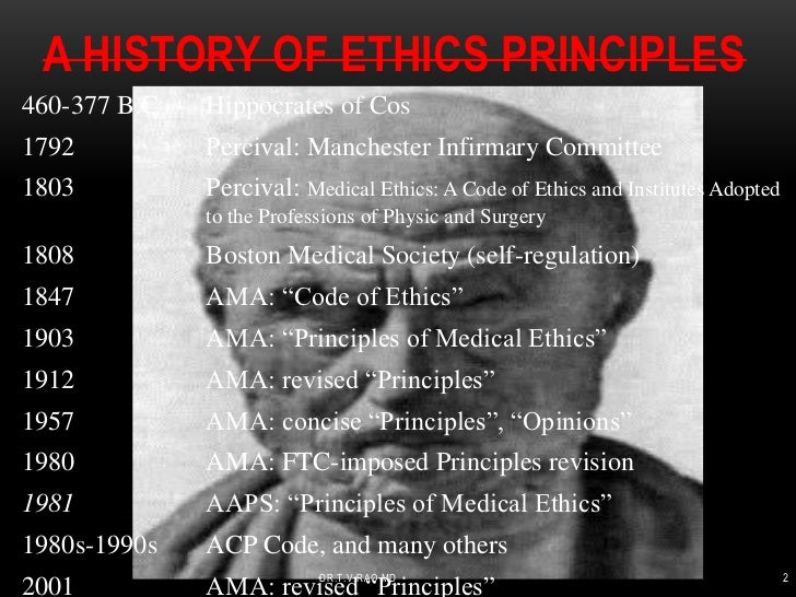 medical ethics an inclusice history The ama has revised its code of ethics for doctors  history contact the ama  join the most influential membership organisation representing registered medical.