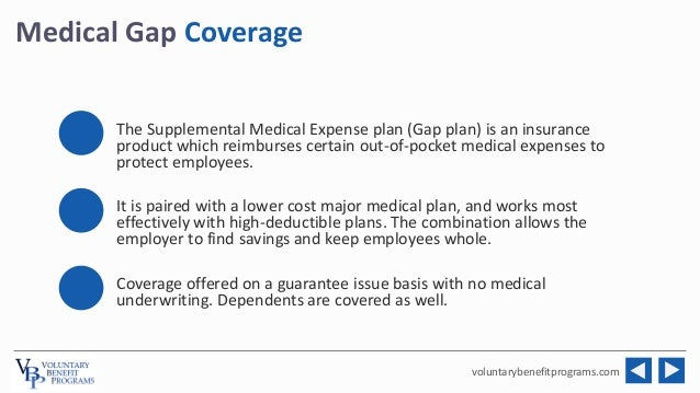 Medical Gap Plans - Reduce Health Plan Costs