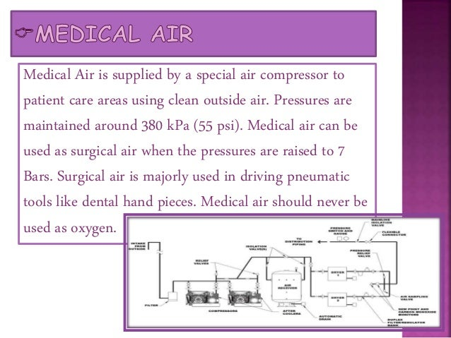 Oxygen may be used for patients requiring supplemental oxygen via a mask. Usually accomplished by a large storage system o...
