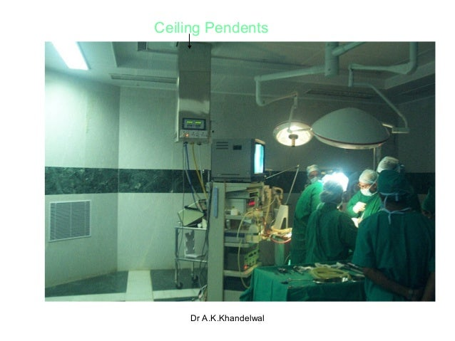 Ceiling Pendents Dr A.K.Khandelwal
