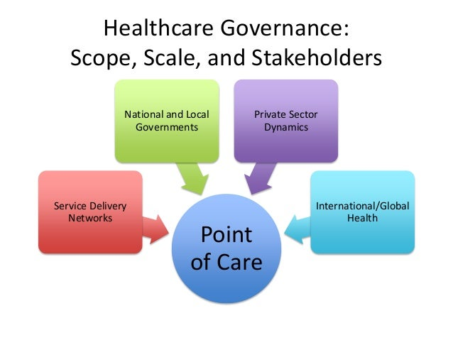 Medical Governance and Health Policy in the Philippines