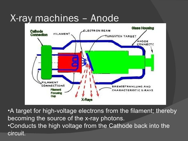 a summary of the cathode ray The cathode ray tube used in this experiment is a special one in which the path  of a beam of electrons can  electrons emitted by the heated cathode are  accelerated by the potential difference applied between the  100 110 data  analysis.