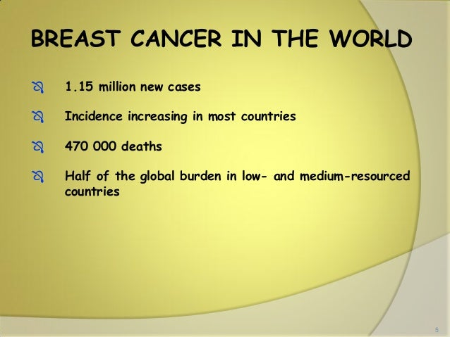Image Result For Early Detection Of Breasta