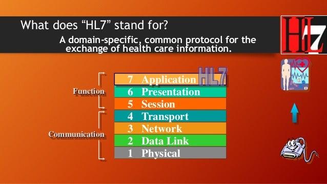 HL7 Health level 7