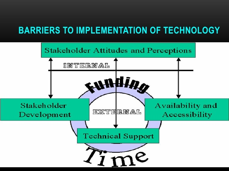 BARRIERS TO IMPLEMENTATION OF TECHNOLOGYDR.T.V.RAO MD                        36