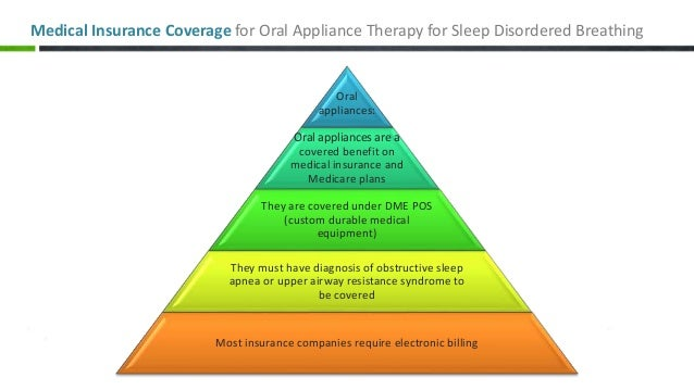 Medical Insurance For Obstructive Sleep Apnea