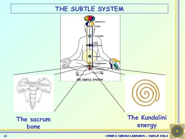 Sahaja Yoga - Medical Presentation