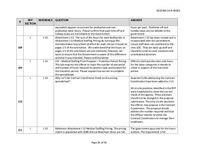 Medical staffing qand_a-_amendment_1