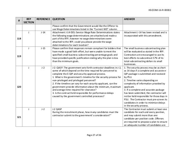 Medical staffing qand_a-_amendment_1