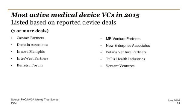 PWC - Medtech by the Numbers – Medtech Conference 2016