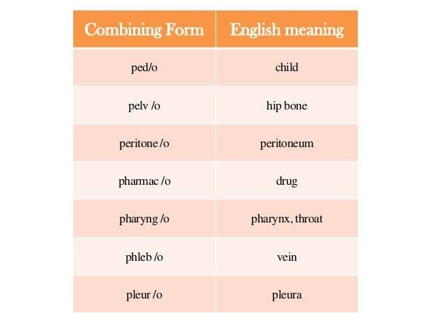 the combining form eti o means