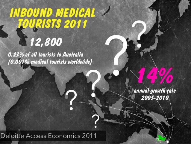 INBOUND MEDICAL TOURISTS 2011 ? ? ? ? ? 12,800 Deloitte Access Economics 2011 0.23% of all tourists to Australia (0.001% m...