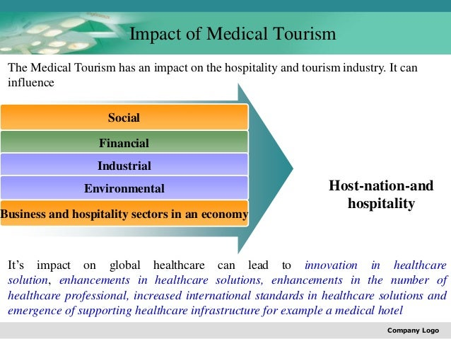 inernet marketing impacting the hospitality industry Using the world wide web in hospitality industry jasna horvat, phd faculty of ideal for marketing on the internet.