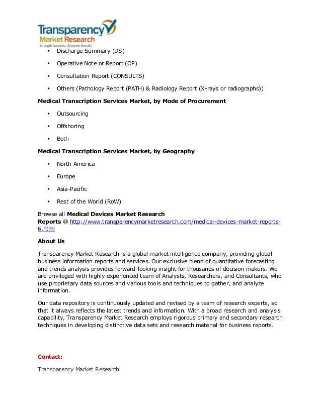 Medical transcription service market
