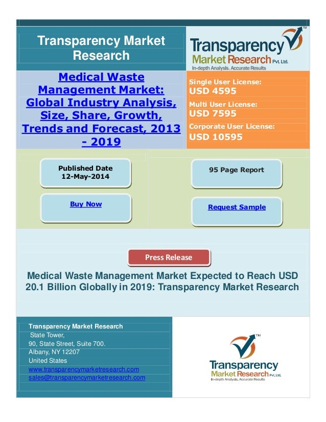 medical waste management market by sector The global medical waste management market is expected to rise with  the  market during forecast period due to growing healthcare industry.