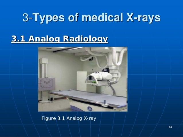 Medical X Ray Image Sensors