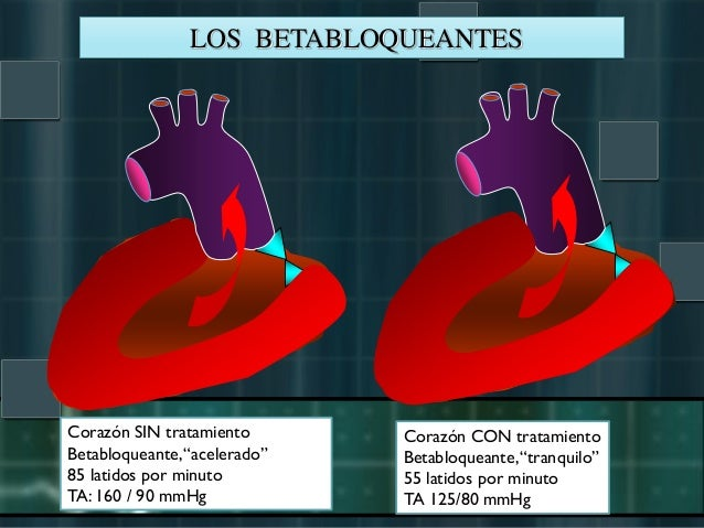 Medicamentos betabloqueantes - medicamentos beta adrenergicos
