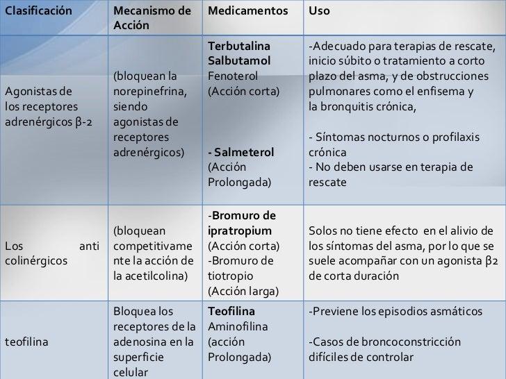antibiotic cipro