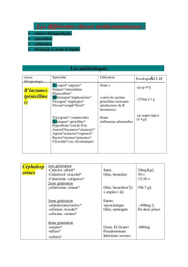 Les différentes classes médicamenteuses : -classes thérapeutiques. -specialites. -utilisation. -Posologie et mode d'emploi...